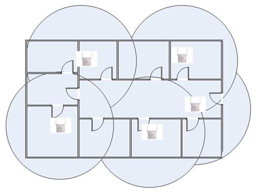 Упрощенная схема помещений с базовыми станциями DECT.  Благодаря системному подходу, качеству и широкому диапазону...